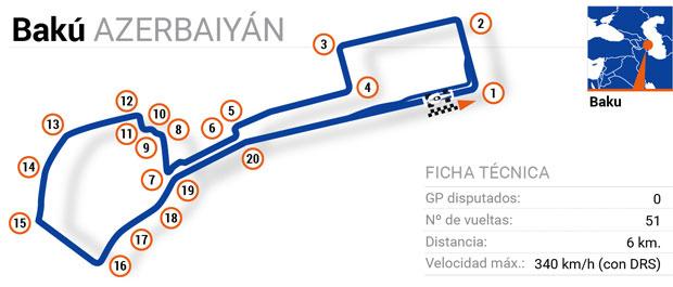 Circuitos de Fórmula 1: Azerbayán