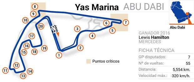 Circuitos de Fórmula 1: Abu Dabi