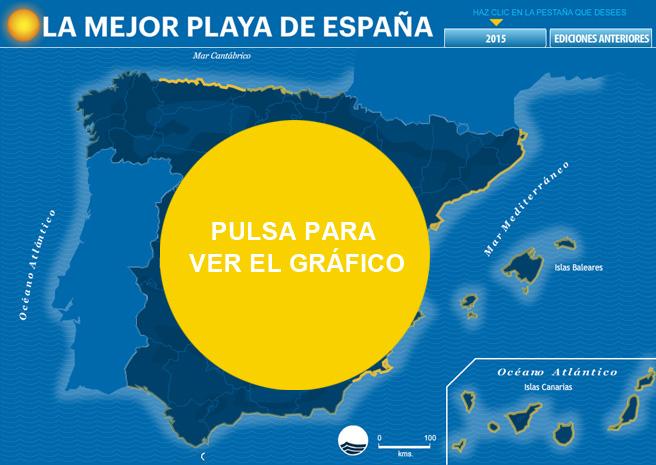 mejores playas de espana 2014